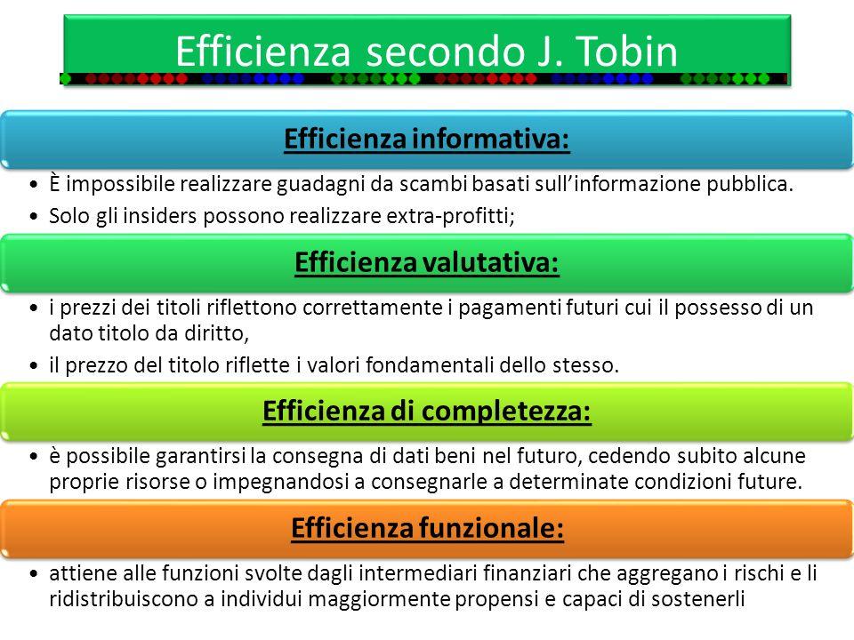 Efficienza secondo J. Tobin Efficienza informativa: È impossibile realizzare guadagni da scambi basati sullinformazione pubblica. Solo gli insiders po