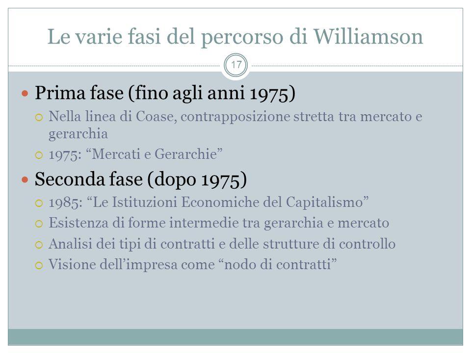 Le varie fasi del percorso di Williamson Prima fase (fino agli anni 1975) Nella linea di Coase, contrapposizione stretta tra mercato e gerarchia 1975: