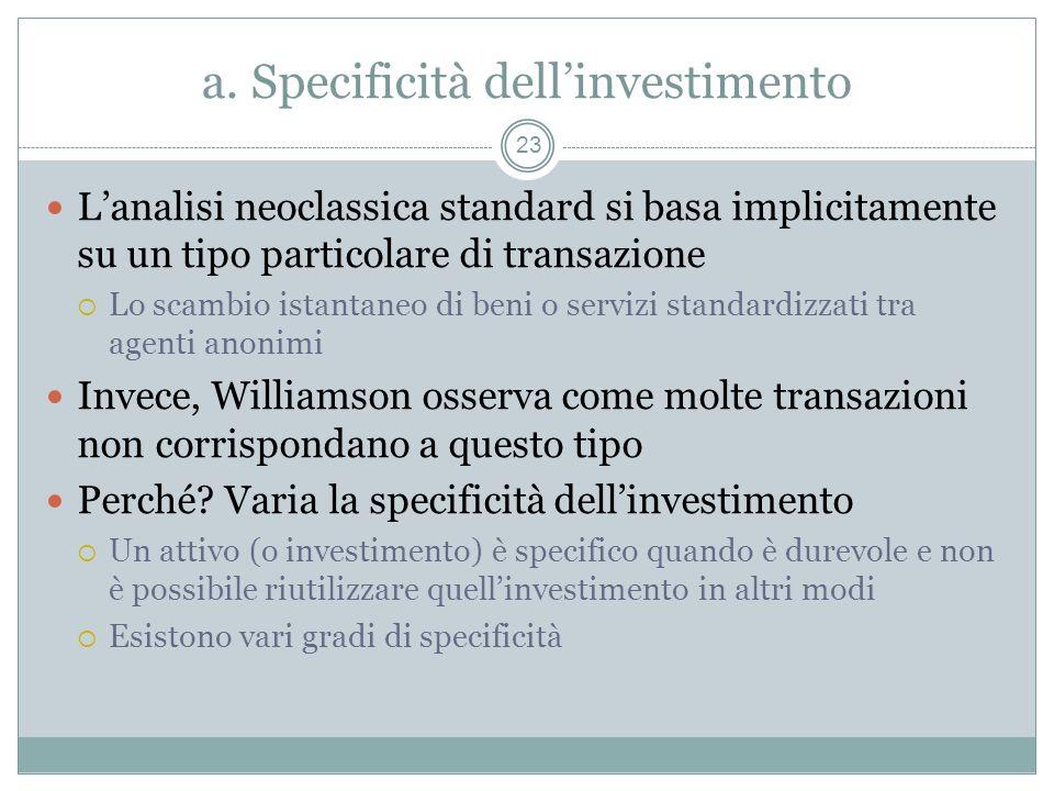 a. Specificità dellinvestimento Lanalisi neoclassica standard si basa implicitamente su un tipo particolare di transazione Lo scambio istantaneo di be