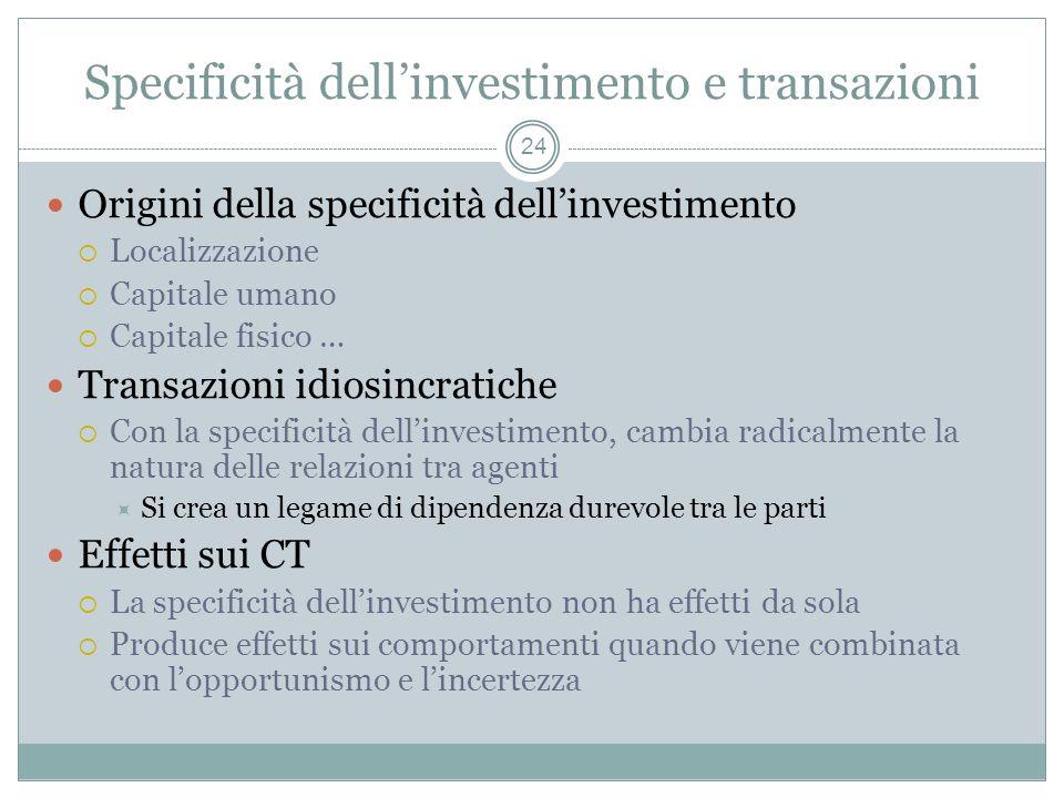 Specificità dellinvestimento e transazioni Origini della specificità dellinvestimento Localizzazione Capitale umano Capitale fisico … Transazioni idio