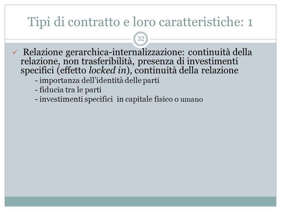 Tipi di contratto e loro caratteristiche: 1 Relazione gerarchica-internalizzazione: continuità della relazione, non trasferibilità, presenza di invest