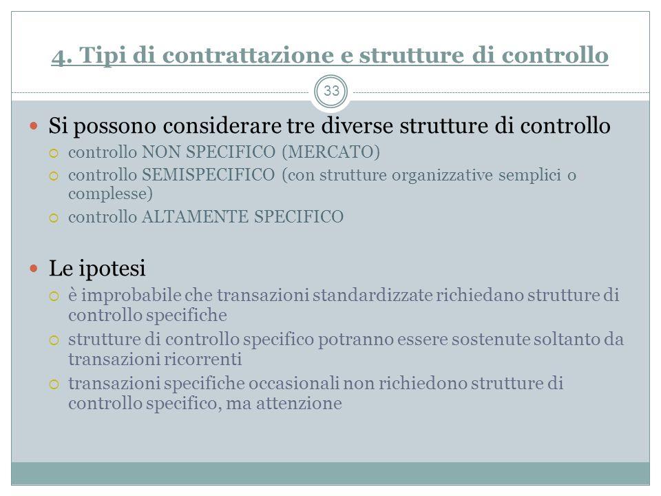 4. Tipi di contrattazione e strutture di controllo Si possono considerare tre diverse strutture di controllo controllo NON SPECIFICO (MERCATO) control