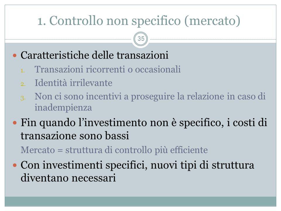 1. Controllo non specifico (mercato) Caratteristiche delle transazioni 1. Transazioni ricorrenti o occasionali 2. Identità irrilevante 3. Non ci sono