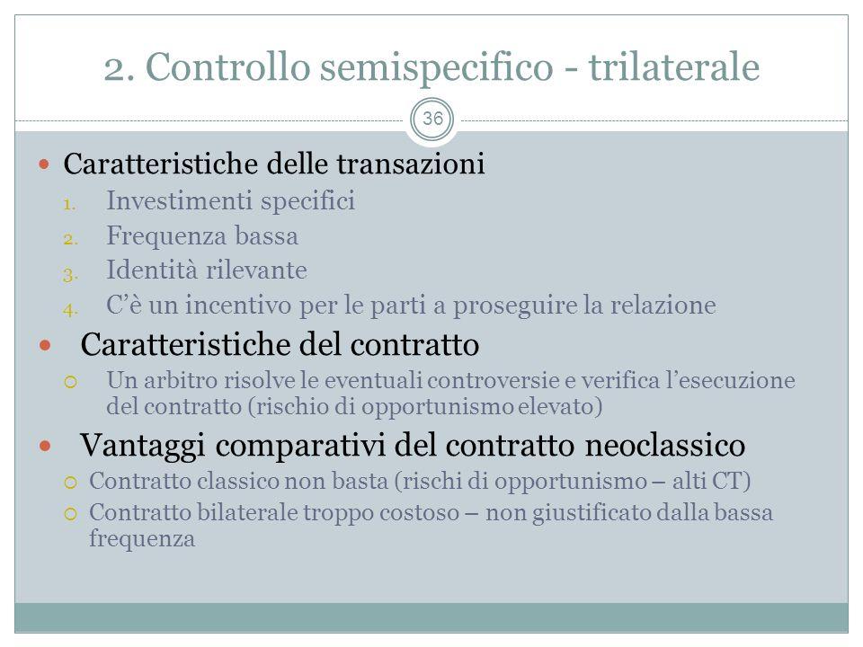 2. Controllo semispecifico - trilaterale Caratteristiche delle transazioni 1. Investimenti specifici 2. Frequenza bassa 3. Identità rilevante 4. Cè un