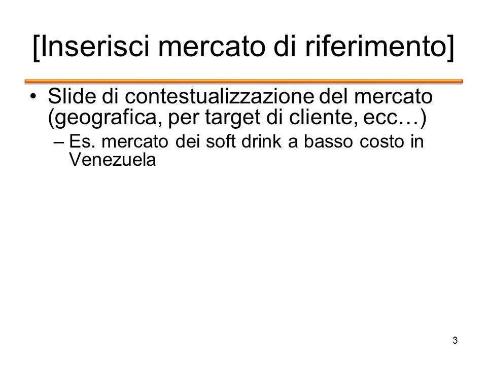 [Inserisci mercato di riferimento] Slide di contestualizzazione del mercato (geografica, per target di cliente, ecc…) –Es.
