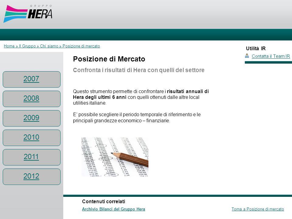 Utilità IR Posizione di Mercato Confronta i risultati di Hera con quelli del settore Questo strumento permette di confrontare i risultati annuali di H