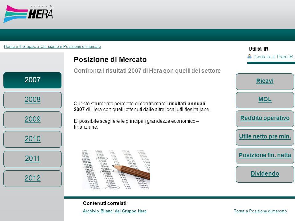 Utilità IR Posizione di Mercato Confronta i risultati 2007 di Hera con quelli del settore Questo strumento permette di confrontare i risultati annuali