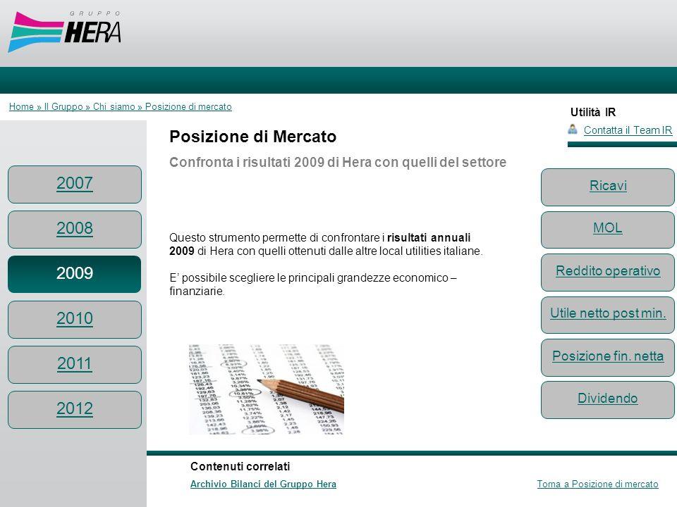 Utilità IR Posizione di Mercato Confronta i risultati 2009 di Hera con quelli del settore Questo strumento permette di confrontare i risultati annuali