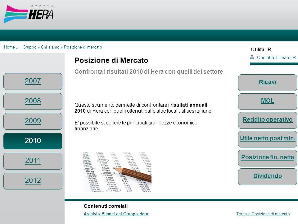 Utilità IR Posizione di Mercato Confronta i risultati 2010 di Hera con quelli del settore Questo strumento permette di confrontare i risultati annuali