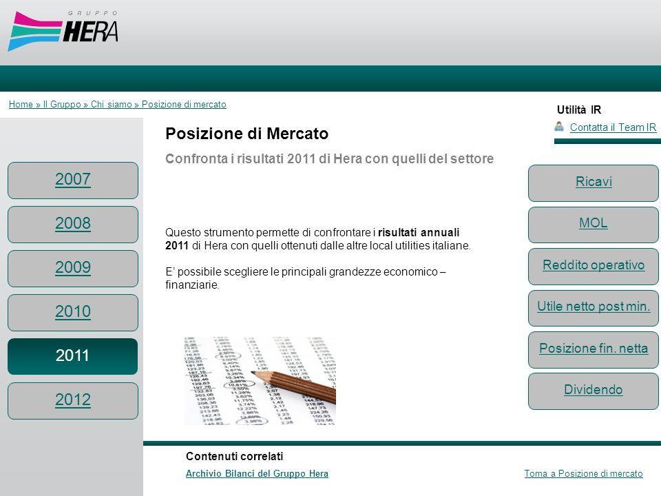 Utilità IR Posizione di Mercato Confronta i risultati 2011 di Hera con quelli del settore Questo strumento permette di confrontare i risultati annuali