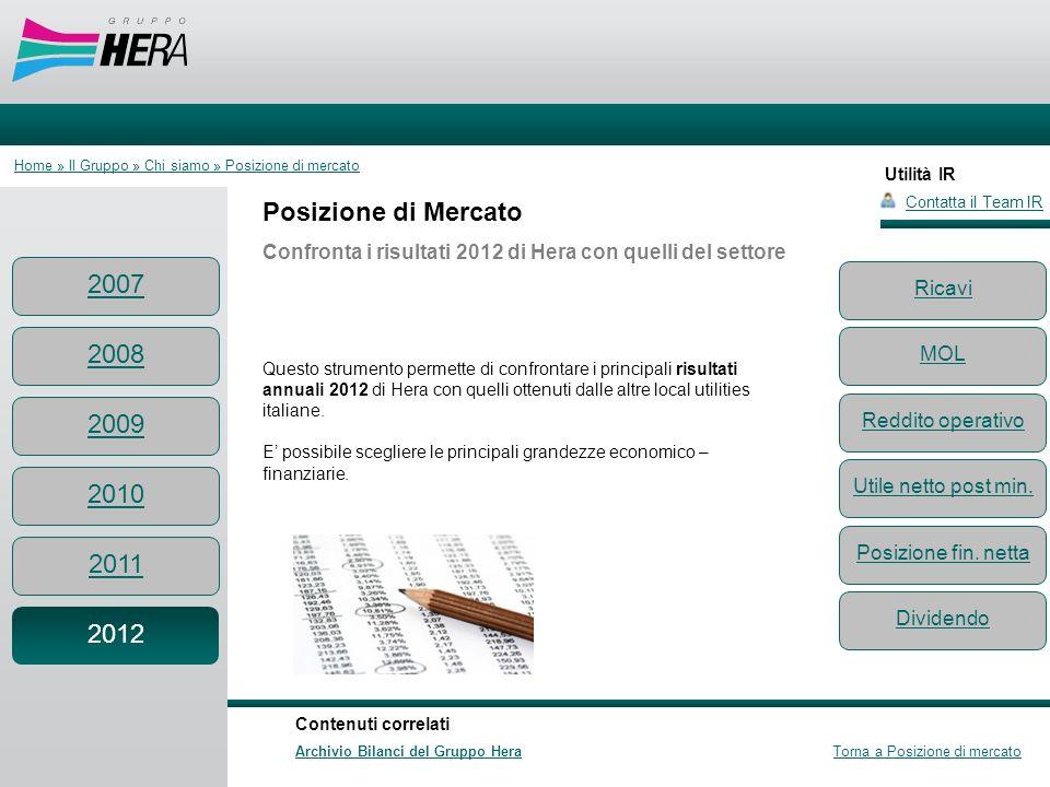 Utilità IR Posizione di Mercato Confronta i risultati 2012 di Hera con quelli del settore Questo strumento permette di confrontare i principali risult