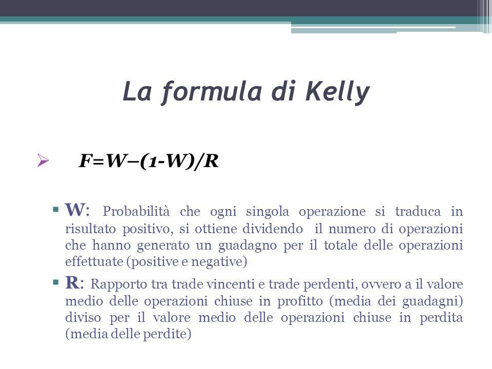 La formula di Kelly F=W–(1-W)/R W: Probabilità che ogni singola operazione si traduca in risultato positivo, si ottiene dividendo il numero di operazioni che hanno generato un guadagno per il totale delle operazioni effettuate (positive e negative) R: Rapporto tra trade vincenti e trade perdenti, ovvero a il valore medio delle operazioni chiuse in profitto (media dei guadagni) diviso per il valore medio delle operazioni chiuse in perdita (media delle perdite)