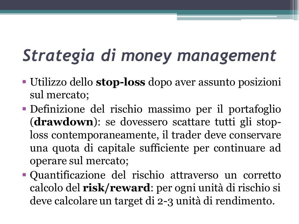 Strategia di money management Utilizzo dello stop-loss dopo aver assunto posizioni sul mercato; Definizione del rischio massimo per il portafoglio (dr