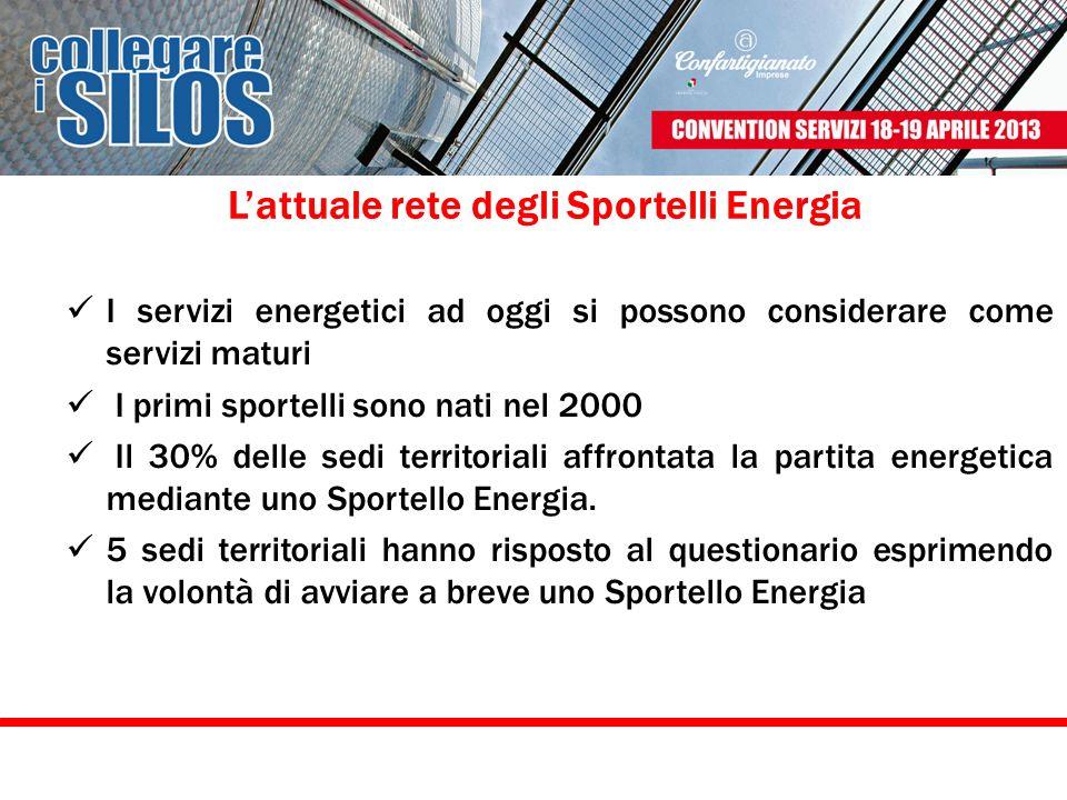 I servizi energetici ad oggi si possono considerare come servizi maturi I primi sportelli sono nati nel 2000 Il 30% delle sedi territoriali affrontata