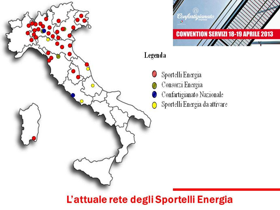 Vita degli Sportelli Energia e Risorse Impegnate Il 53% degli sportelli ad oggi attivi sul territorio nazionale è stato avviato più di 5 anni fa, mentre il 35% è stato avviato più di 2 anni fa.