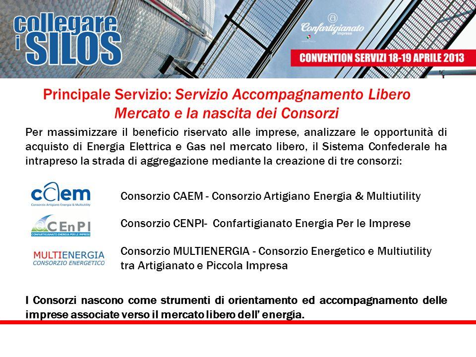 Principale Servizio: Servizio Accompagnamento Libero Mercato e la nascita dei Consorzi Per massimizzare il beneficio riservato alle imprese, analizzar