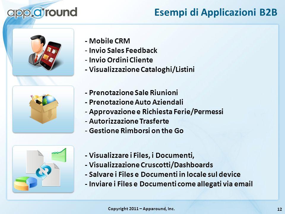 12 Esempi di Applicazioni B2B Copyright 2011 – Apparound, Inc. - Mobile CRM - Invio Sales Feedback - Invio Ordini Cliente - Visualizzazione Cataloghi/