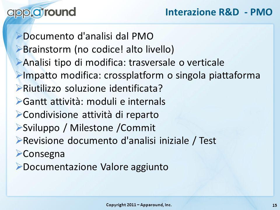 15 Copyright 2011 – Apparound, Inc. Interazione R&D - PMO Documento d'analisi dal PMO Brainstorm (no codice! alto livello) Analisi tipo di modifica: t