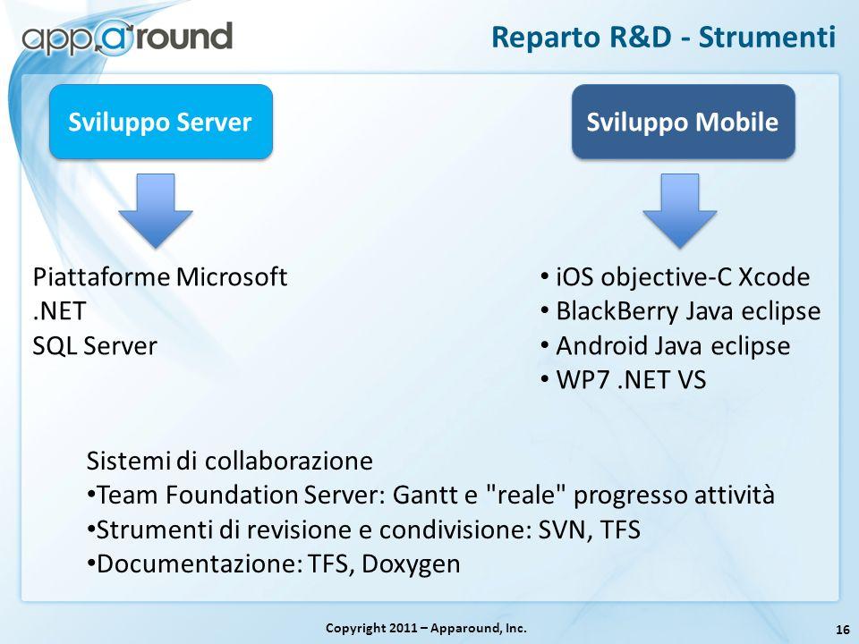 16 Copyright 2011 – Apparound, Inc. Reparto R&D - Strumenti Sviluppo Mobile Sviluppo Server Piattaforme Microsoft.NET SQL Server iOS objective-C Xcode