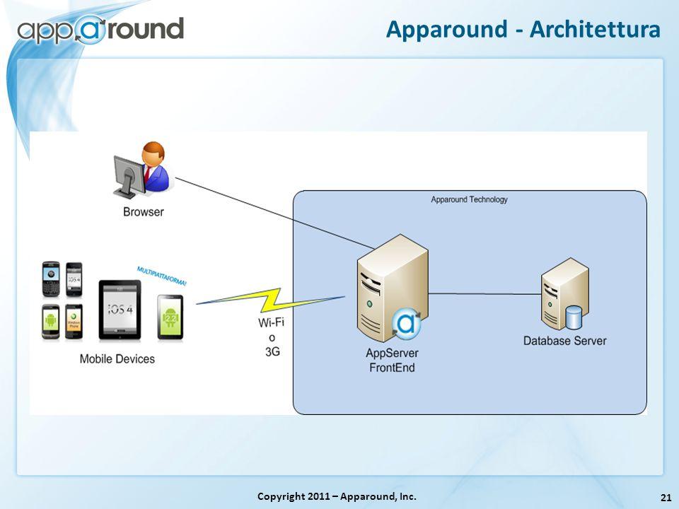 21 Apparound - Architettura Copyright 2011 – Apparound, Inc.