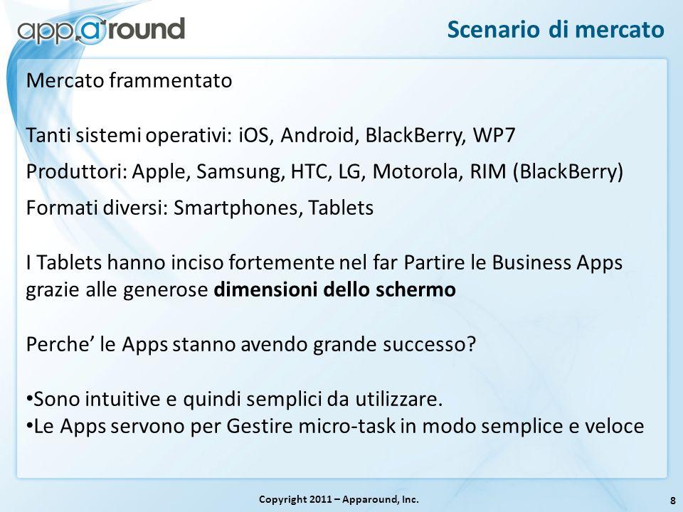 8 Scenario di mercato Copyright 2011 – Apparound, Inc. Mercato frammentato Tanti sistemi operativi: iOS, Android, BlackBerry, WP7 Produttori: Apple, S