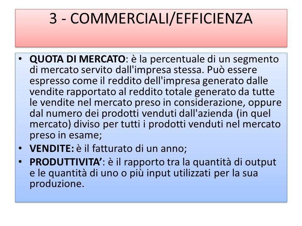 3 - COMMERCIALI/EFFICIENZA QUOTA DI MERCATO: è la percentuale di un segmento di mercato servito dall impresa stessa.