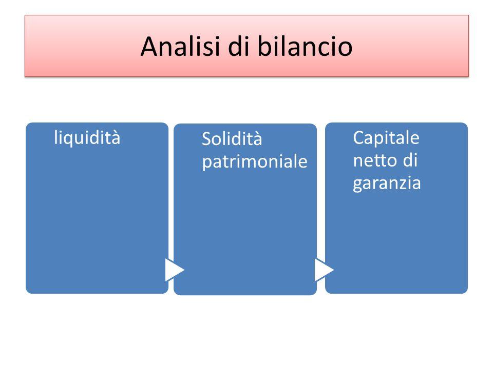 Analisi di bilancio liquidità Solidità patrimoniale Capitale netto di garanzia