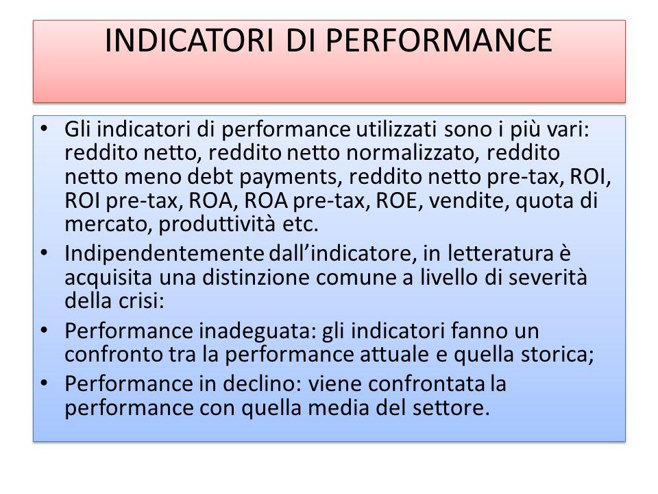 INDICATORI DI PERFORMANCE Gli indicatori di performance utilizzati sono i più vari: reddito netto, reddito netto normalizzato, reddito netto meno debt payments, reddito netto pre-tax, ROI, ROI pre-tax, ROA, ROA pre-tax, ROE, vendite, quota di mercato, produttività etc.