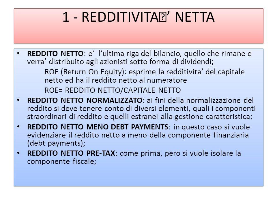 1 - REDDITIVITA NETTA REDDITO NETTO: e lultima riga del bilancio, quello che rimane e verra distribuito agli azionisti sotto forma di dividendi; ROE (Return On Equity): esprime la redditivita del capitale netto ed ha il reddito netto al numeratore ROE= REDDITO NETTO/CAPITALE NETTO REDDITO NETTO NORMALIZZATO: ai fini della normalizzazione del reddito si deve tenere conto di diversi elementi, quali i componenti straordinari di reddito e quelli estranei alla gestione caratteristica; REDDITO NETTO MENO DEBT PAYMENTS: in questo caso si vuole evidenziare il reddito netto a meno della componente finanziaria (debt payments); REDDITO NETTO PRE-TAX: come prima, pero si vuole isolare la componente fiscale; REDDITO NETTO: e lultima riga del bilancio, quello che rimane e verra distribuito agli azionisti sotto forma di dividendi; ROE (Return On Equity): esprime la redditivita del capitale netto ed ha il reddito netto al numeratore ROE= REDDITO NETTO/CAPITALE NETTO REDDITO NETTO NORMALIZZATO: ai fini della normalizzazione del reddito si deve tenere conto di diversi elementi, quali i componenti straordinari di reddito e quelli estranei alla gestione caratteristica; REDDITO NETTO MENO DEBT PAYMENTS: in questo caso si vuole evidenziare il reddito netto a meno della componente finanziaria (debt payments); REDDITO NETTO PRE-TAX: come prima, pero si vuole isolare la componente fiscale;