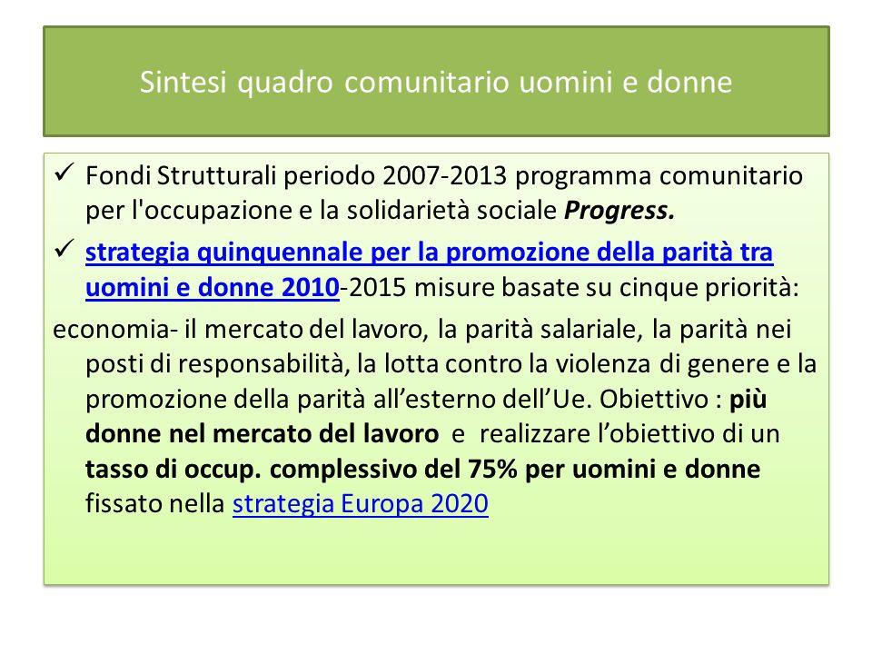 Sintesi quadro comunitario uomini e donne Fondi Strutturali periodo 2007-2013 programma comunitario per l'occupazione e la solidarietà sociale Progres