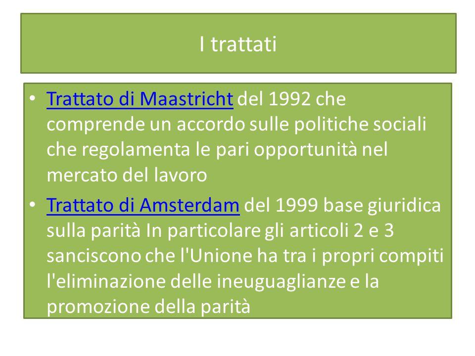 I trattati Trattato di Maastricht del 1992 che comprende un accordo sulle politiche sociali che regolamenta le pari opportunità nel mercato del lavoro