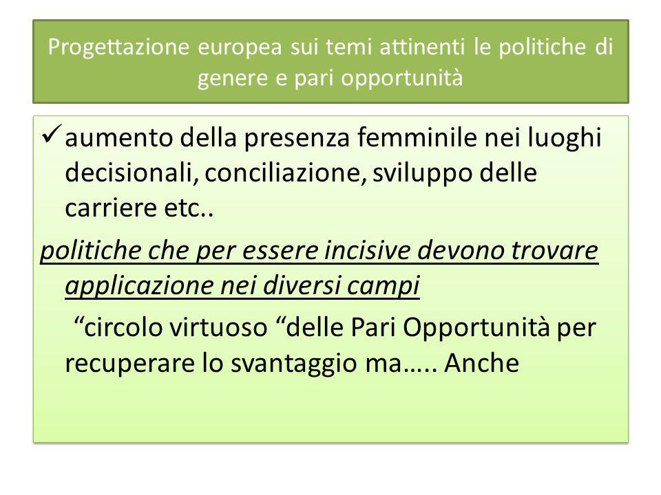 Progettazione europea sui temi attinenti le politiche di genere e pari opportunità aumento della presenza femminile nei luoghi decisionali, conciliazione, sviluppo delle carriere etc..