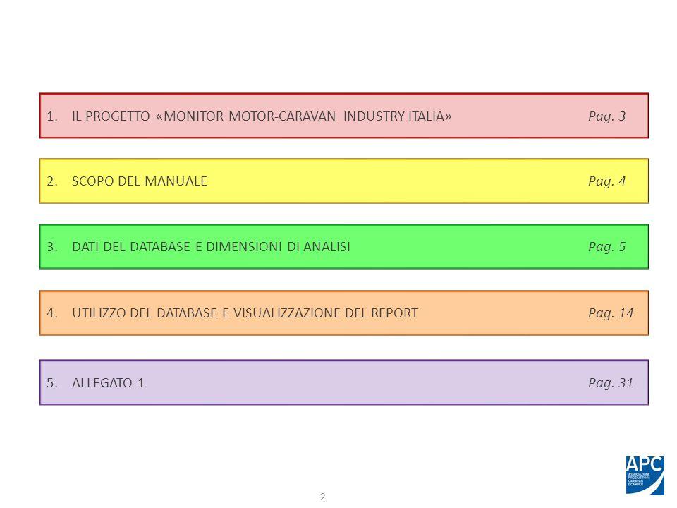 1.IL PROGETTO «MONITOR MOTOR-CARAVAN INDUSTRY ITALIA»Pag. 3 2 2.SCOPO DEL MANUALEPag. 4 3.DATI DEL DATABASE E DIMENSIONI DI ANALISIPag. 5 4.UTILIZZO D