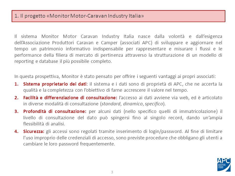 Il sistema Monitor Motor Caravan Industry Italia nasce dalla volontà e dallesigenza dellAssociazione Produttori Caravan e Camper (associati APC) di sv