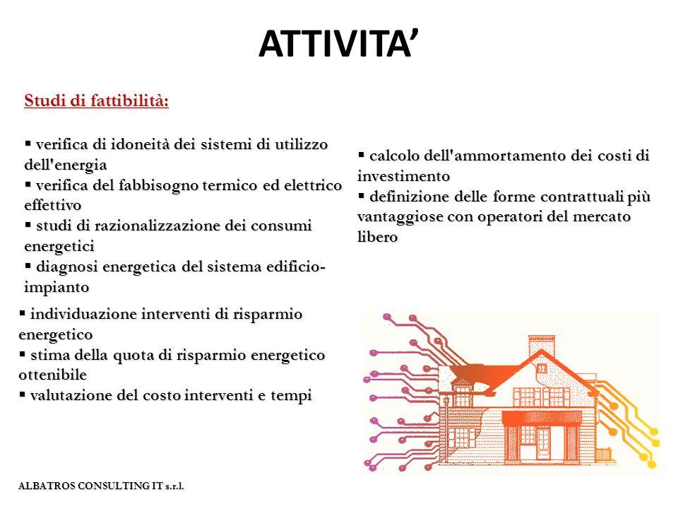 MERCATO Proponiamo soluzioni ad hoc per : ALBATROS CONSULTING IT s.r.l.
