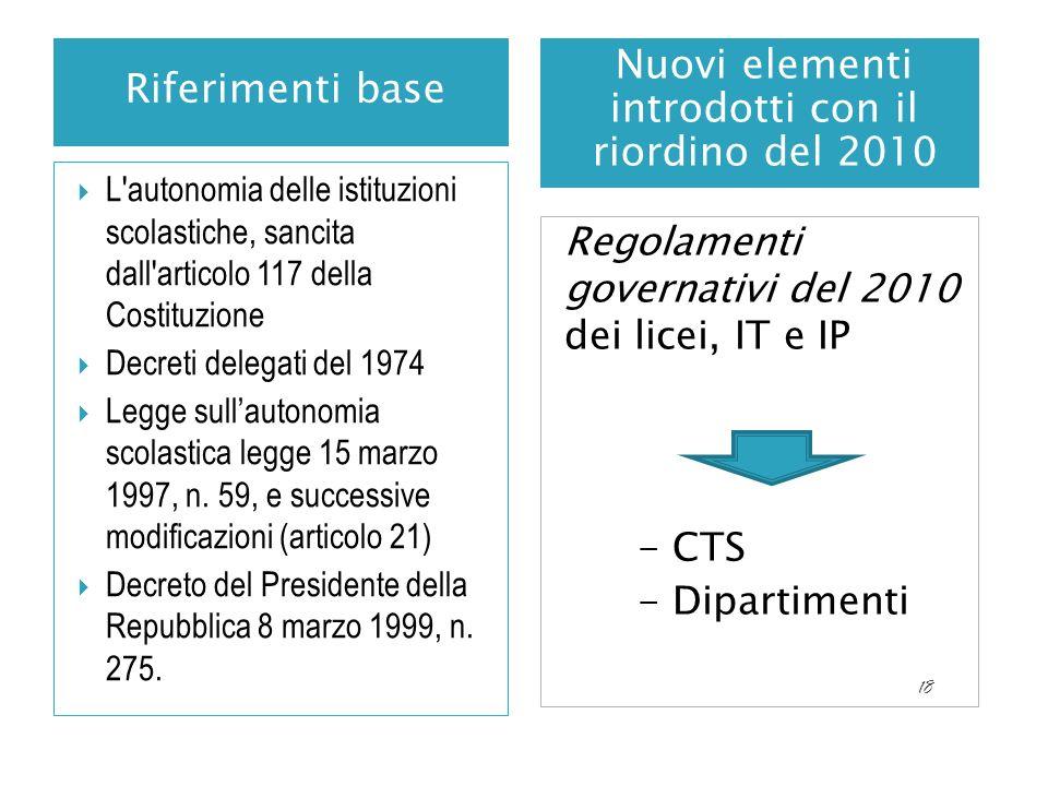 Riferimenti base Nuovi elementi introdotti con il riordino del 2010 L autonomia delle istituzioni scolastiche, sancita dall articolo 117 della Costituzione Decreti delegati del 1974 Legge sullautonomia scolastica legge 15 marzo 1997, n.