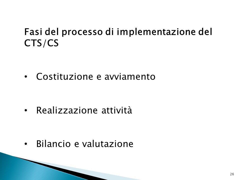 26 Fasi del processo di implementazione del CTS/CS Costituzione e avviamento Realizzazione attività Bilancio e valutazione