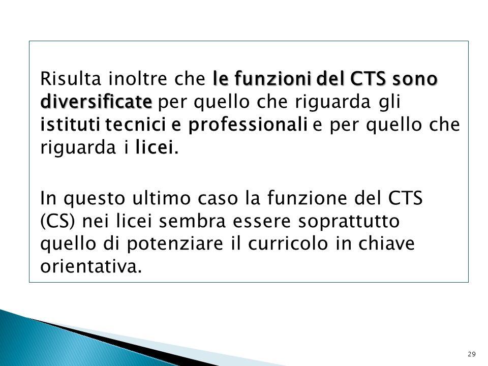 le funzioni del CTS sono diversificate Risulta inoltre che le funzioni del CTS sono diversificate per quello che riguarda gli istituti tecnici e professionali e per quello che riguarda i licei.