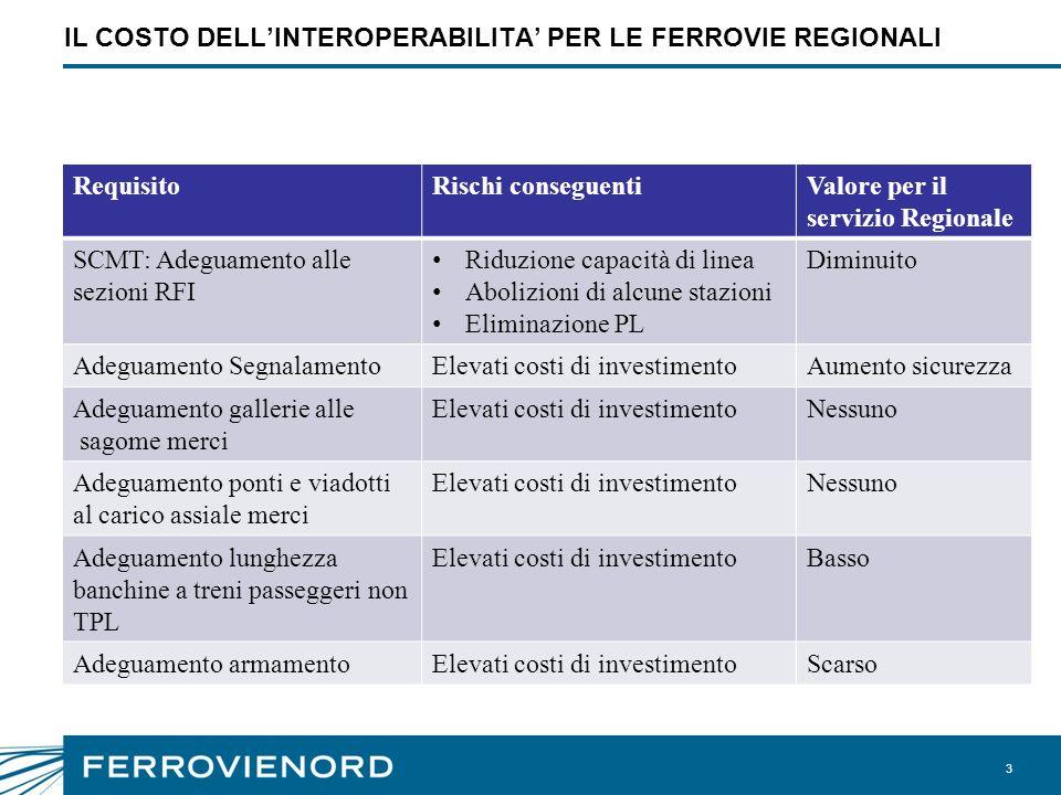 3 IL COSTO DELLINTEROPERABILITA PER LE FERROVIE REGIONALI RequisitoRischi conseguentiValore per il servizio Regionale SCMT: Adeguamento alle sezioni R