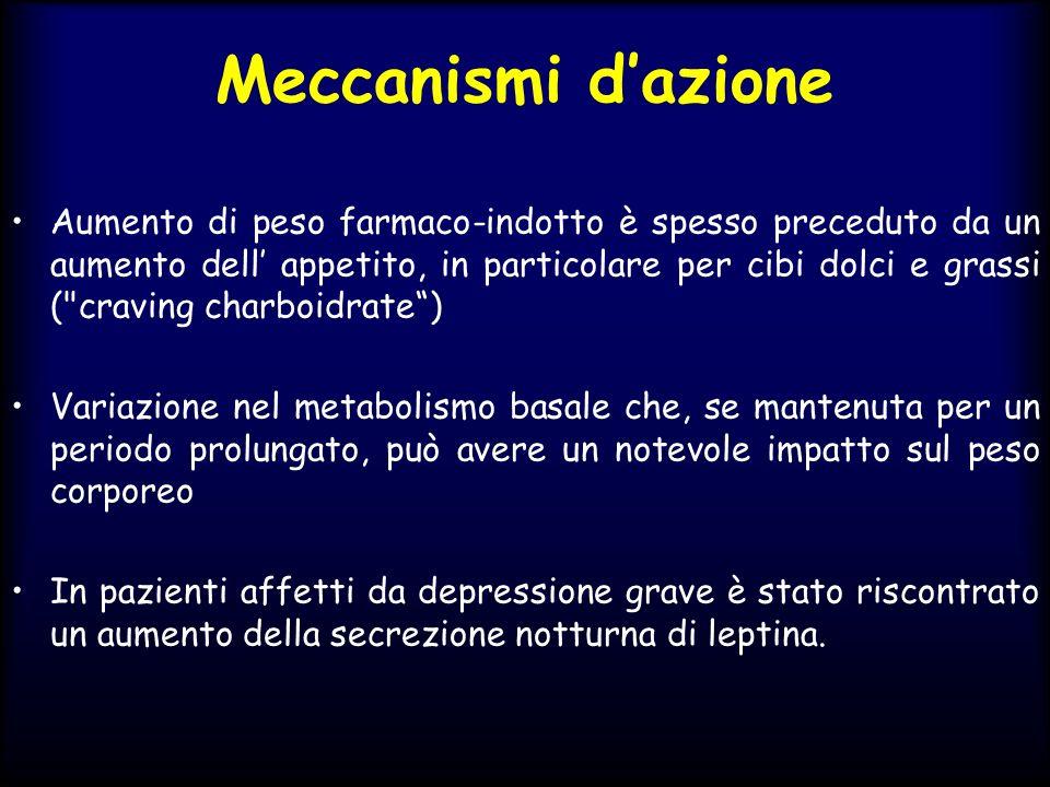 Meccanismi dazione Aumento di peso farmaco-indotto è spesso preceduto da un aumento dell appetito, in particolare per cibi dolci e grassi (