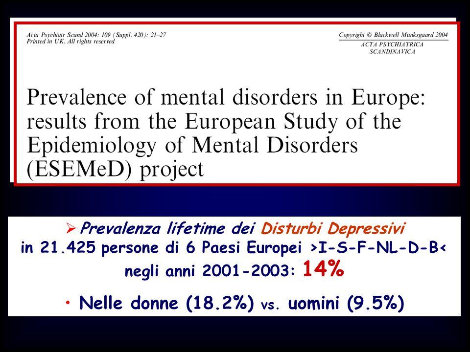 Prevalenza lifetime dei Disturbi Depressivi in 21.425 persone di 6 Paesi Europei >I-S-F-NL-D-B< negli anni 2001-2003: 14% Nelle donne (18.2%) vs. uomi