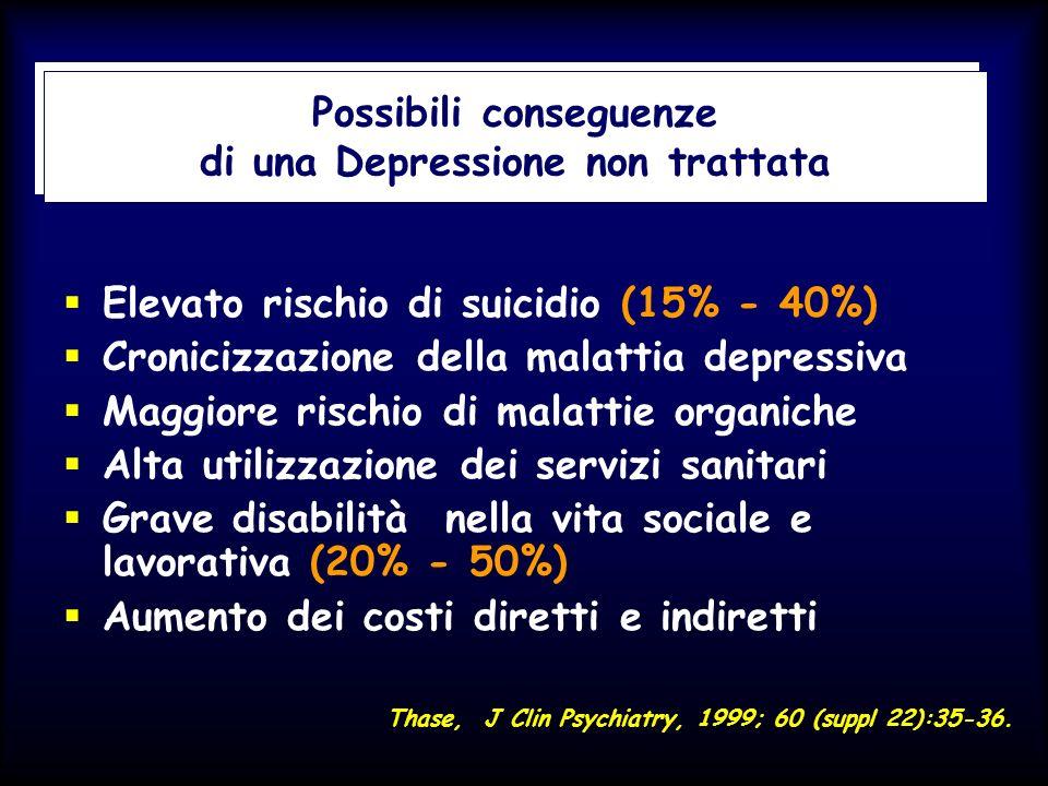 Possibili conseguenze di una Depressione non trattata Elevato rischio di suicidio (15% - 40%) Cronicizzazione della malattia depressiva Maggiore risch
