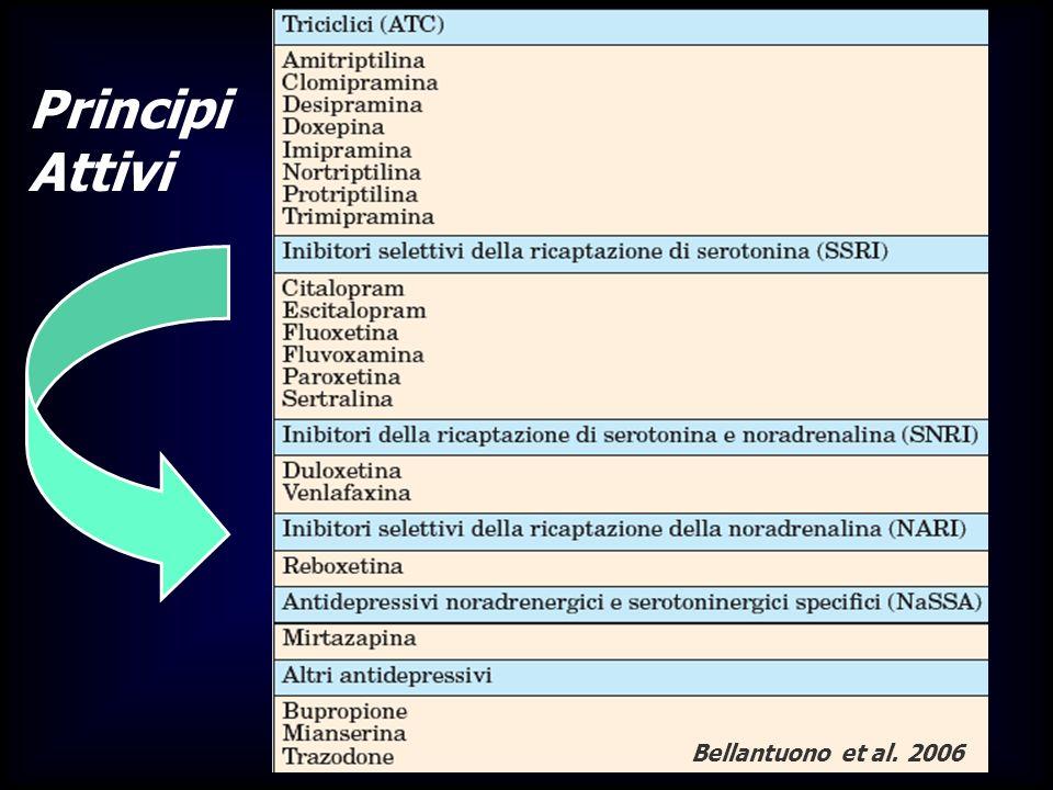 Bellantuono et al. 2006 Principi Attivi