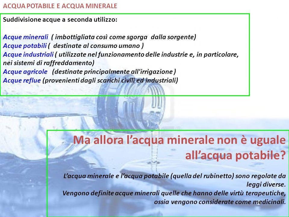 ACQUA POTABILE E ACQUA MINERALE Suddivisione acque a seconda utilizzo: Acque minerali ( imbottigliata così come sgorga dalla sorgente) Acque potabili