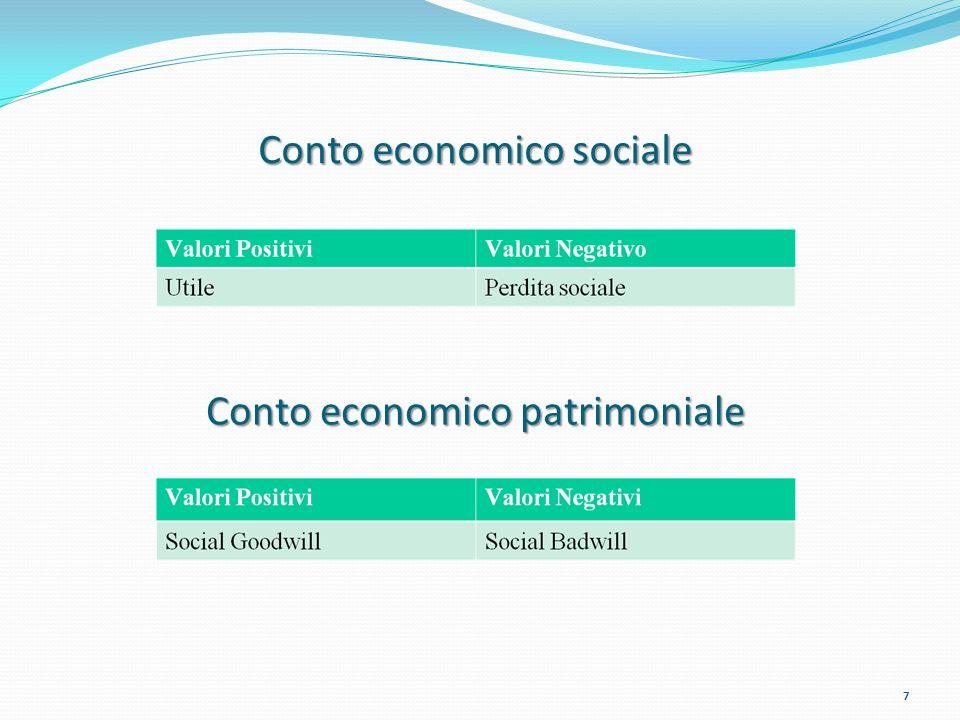 7 Conto economico sociale Conto economico patrimoniale