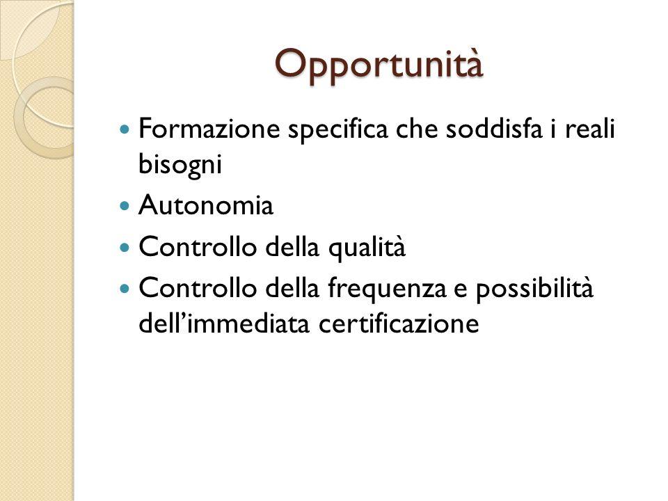 Opportunità Formazione specifica che soddisfa i reali bisogni Autonomia Controllo della qualità Controllo della frequenza e possibilità dellimmediata certificazione