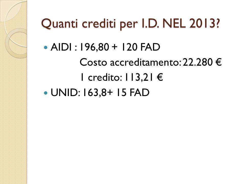 Quanti crediti per I.D. NEL 2013? AIDI : 196,80 + 120 FAD Costo accreditamento: 22.280 1 credito: 113,21 UNID: 163,8+ 15 FAD