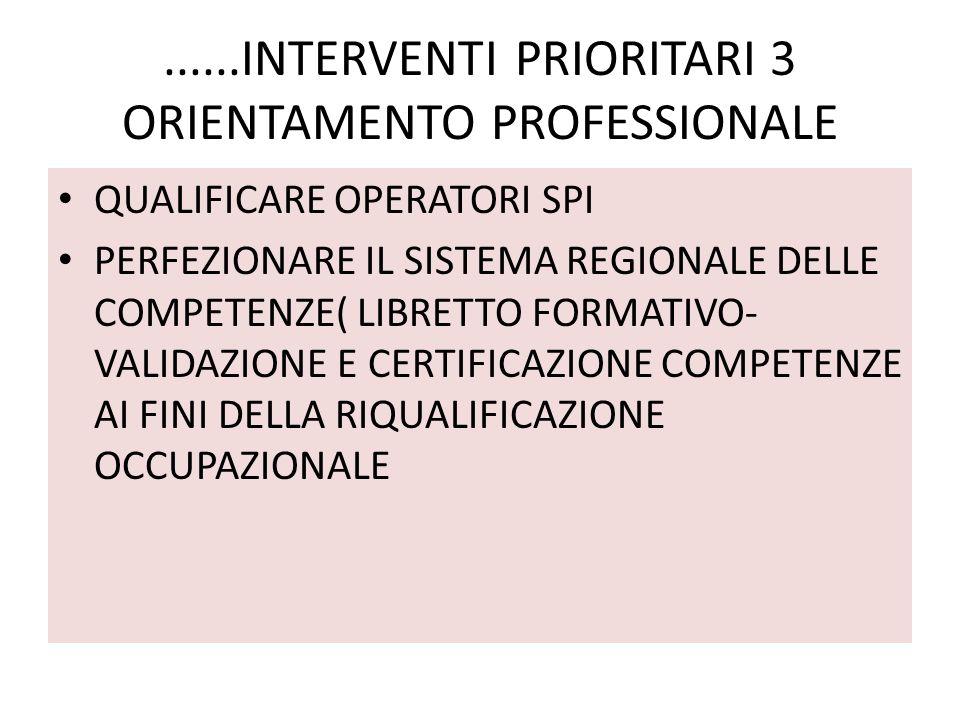......INTERVENTI PRIORITARI 3 ORIENTAMENTO PROFESSIONALE QUALIFICARE OPERATORI SPI PERFEZIONARE IL SISTEMA REGIONALE DELLE COMPETENZE( LIBRETTO FORMAT