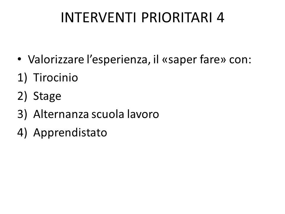 INTERVENTI PRIORITARI 4 Valorizzare lesperienza, il «saper fare» con: 1)Tirocinio 2)Stage 3)Alternanza scuola lavoro 4)Apprendistato