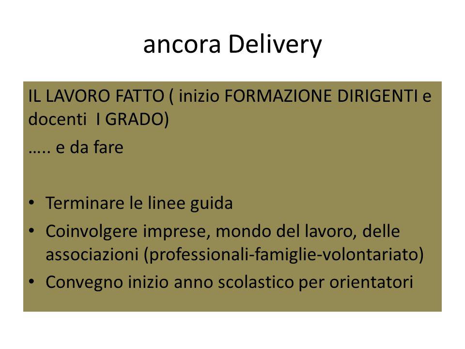 ancora Delivery IL LAVORO FATTO ( inizio FORMAZIONE DIRIGENTI e docenti I GRADO) ….. e da fare Terminare le linee guida Coinvolgere imprese, mondo del